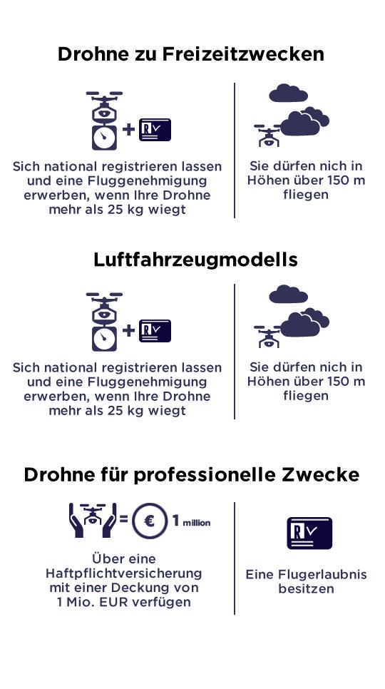 Austria summary