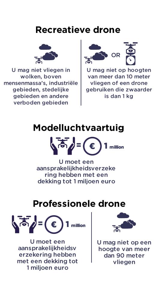 Belgium summary
