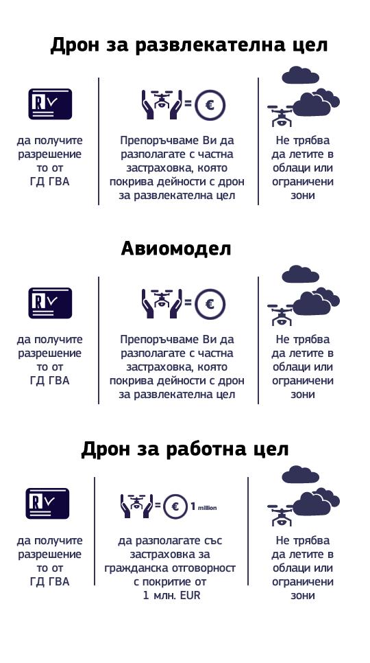 Bulgaria summary