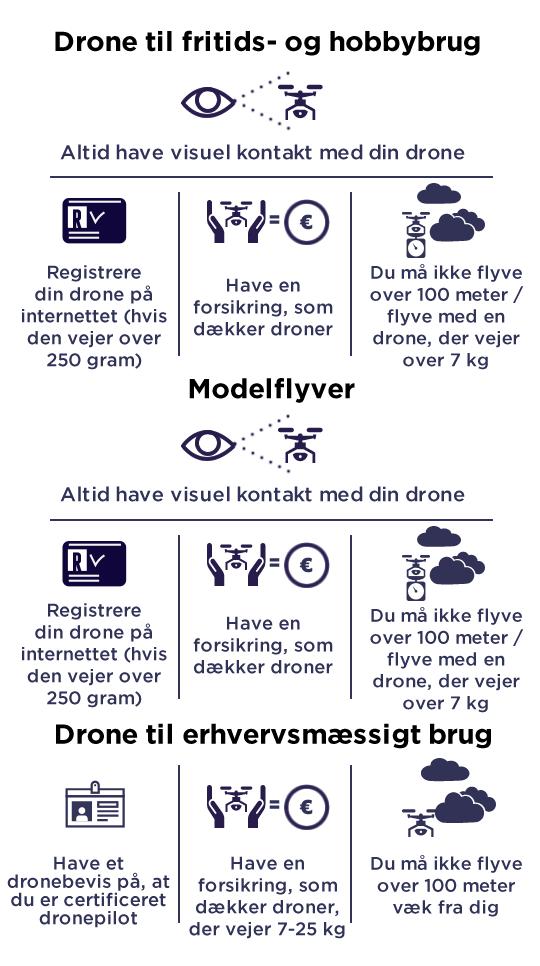 Denmark summary