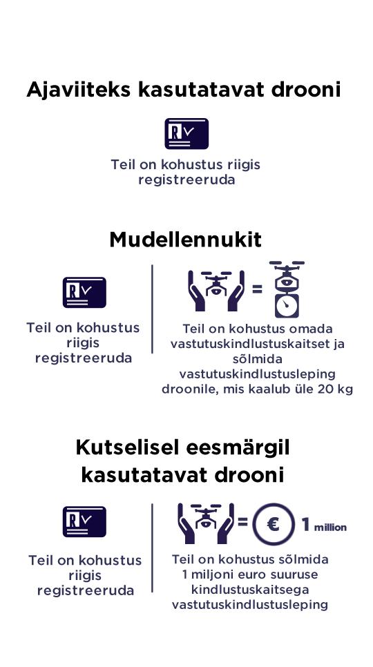 Estonia summary