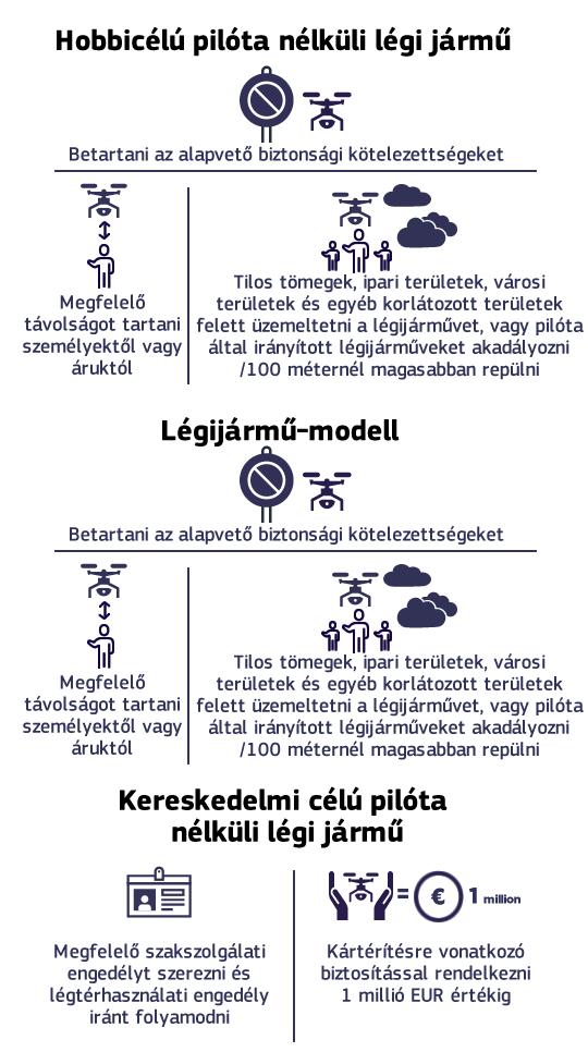 Hungary summary