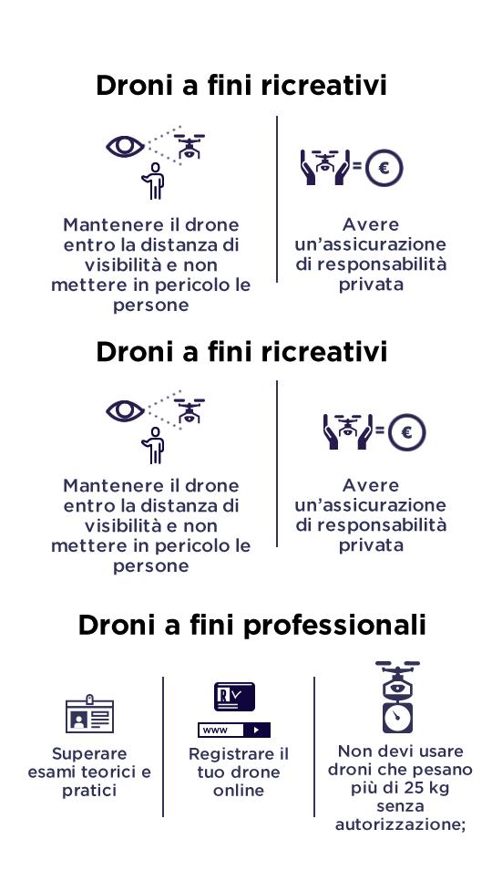 Italy summary