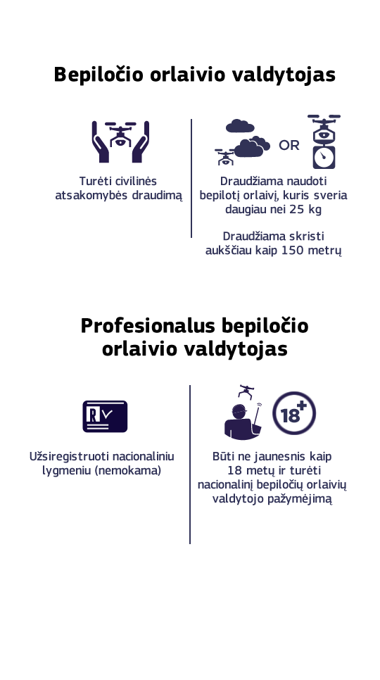 Lithuania summary
