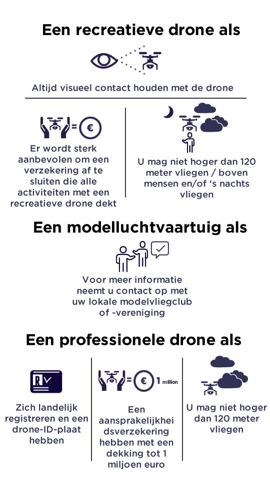 Netherlands summary