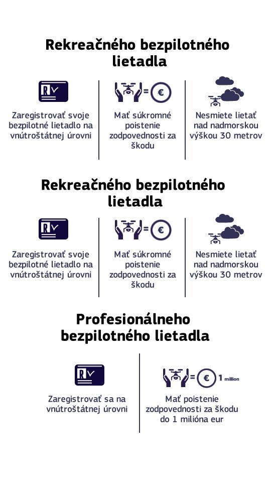 Slovakia summary