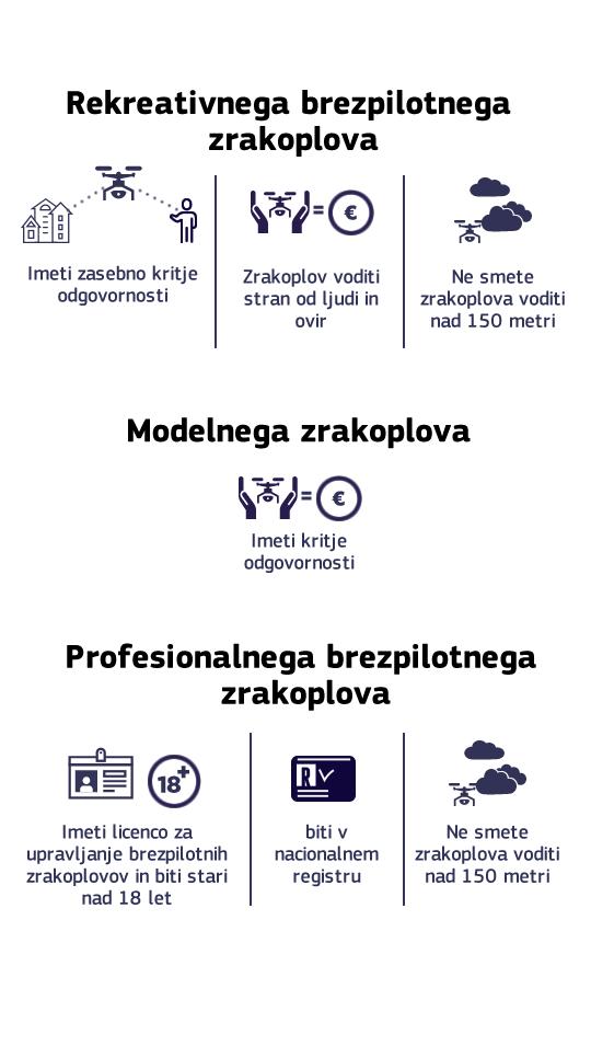 Slovenia summary