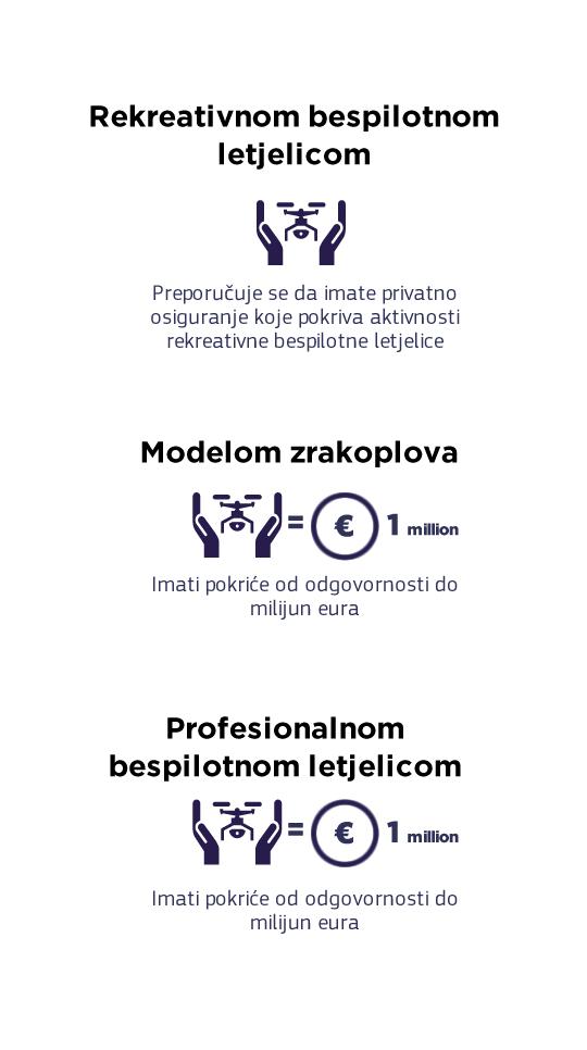 Croatia summary