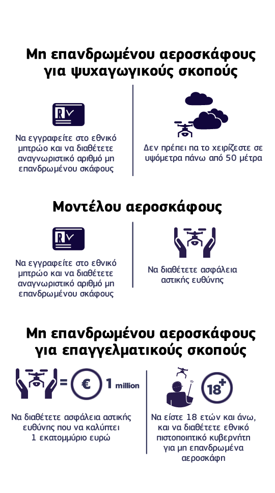 Cyprus summary