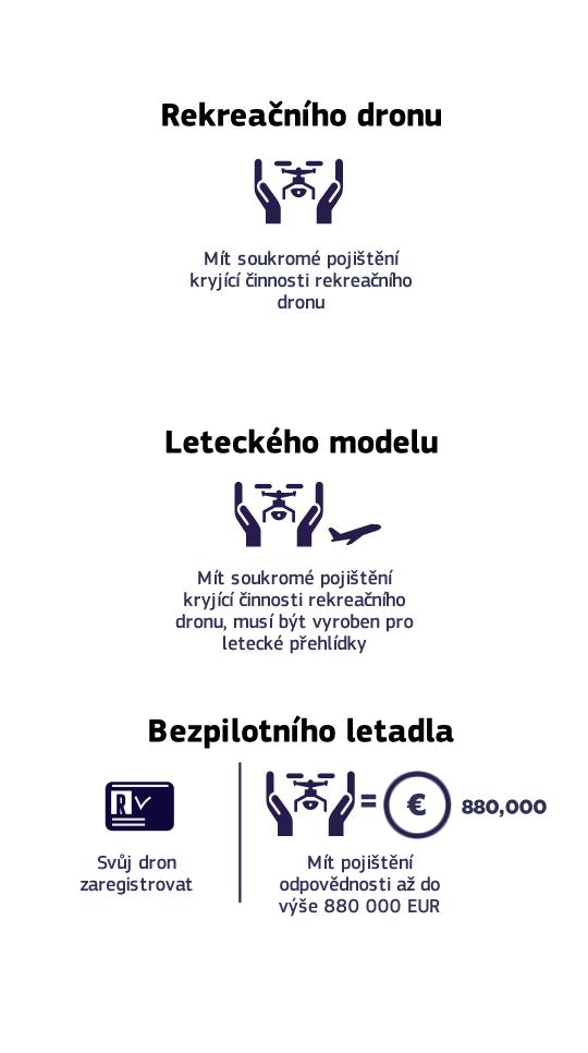 Czech Republic summary