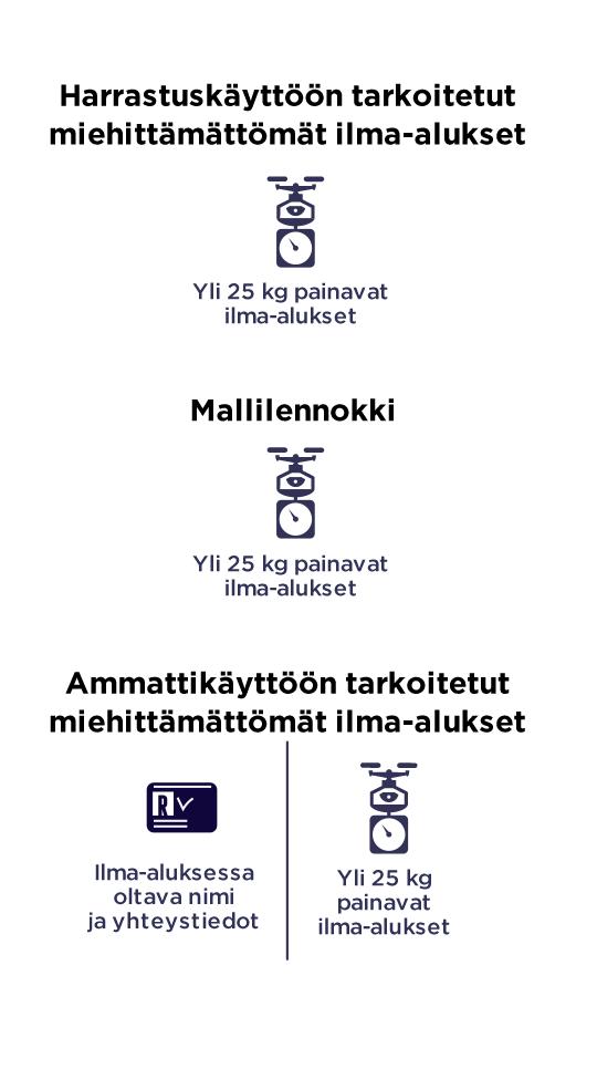 Finland summary