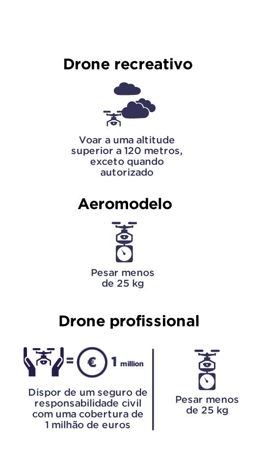 Portugal summary